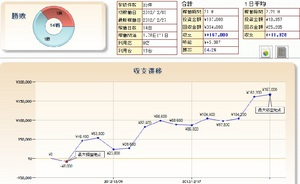 12月パチスロ天井ハイエナ期待値狙い月間収支