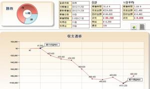 11月パチスロ天井ハイエナ期待値狙いパチンコ月間収支