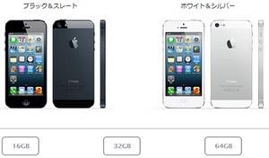 iphone5購入前にすることiphone4S保証softbank